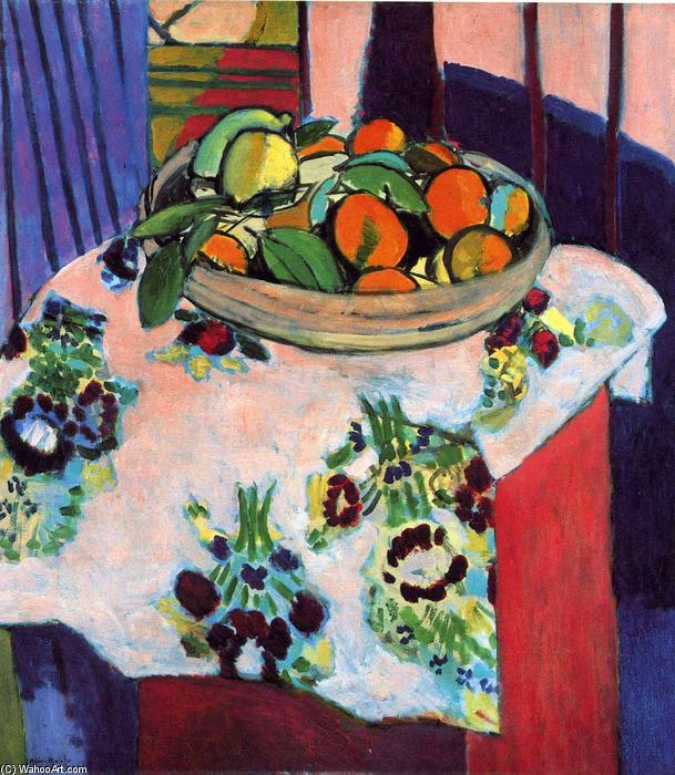 famous painting Basket with Oranges of Henri Matisse